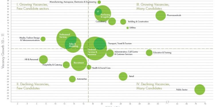 UK Recruitment Trends Report