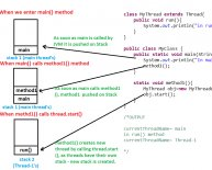 Multithreaded programming Interview questions